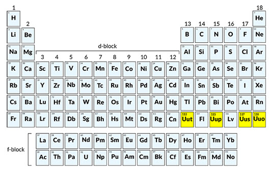 How many elements are there in the periodic table igcse - How many elements on the periodic table ...